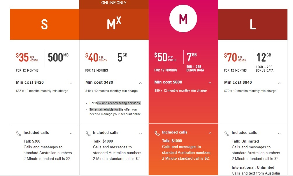 Pricing plans Telstra