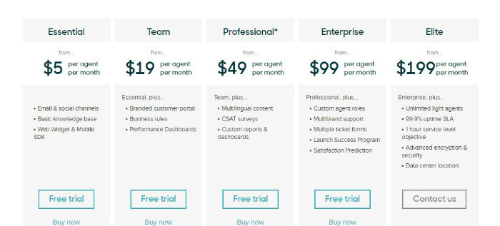 Zendesk pricing page