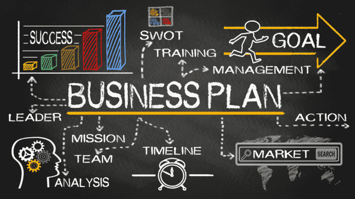 making a business plan pricing
