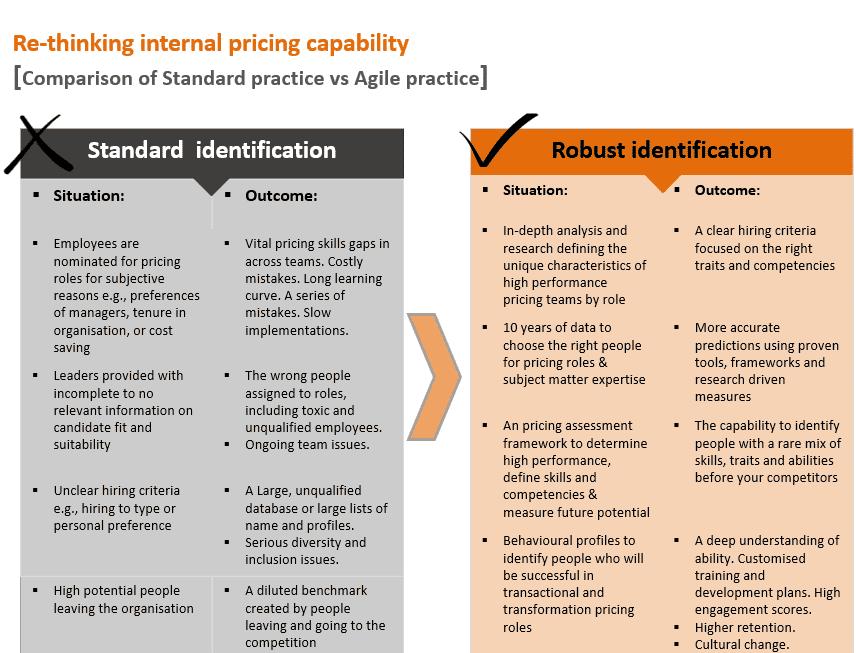 Price Management Tools
