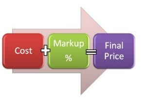 cost based pricing definition
