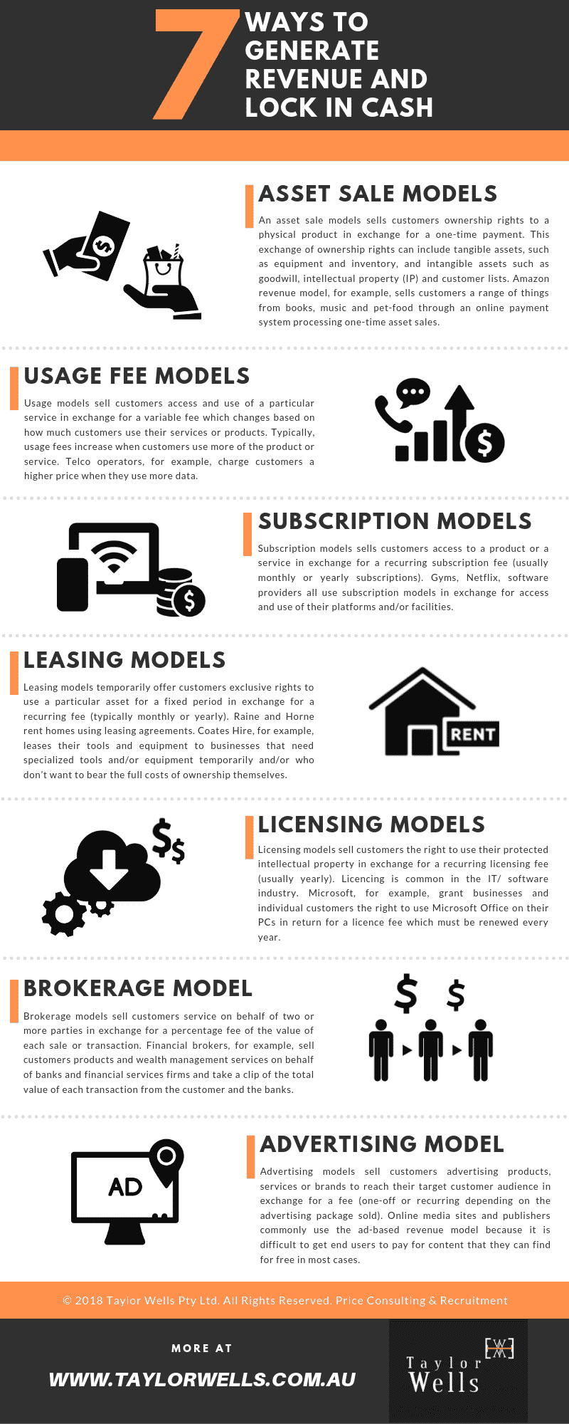 generate revenue infographic
