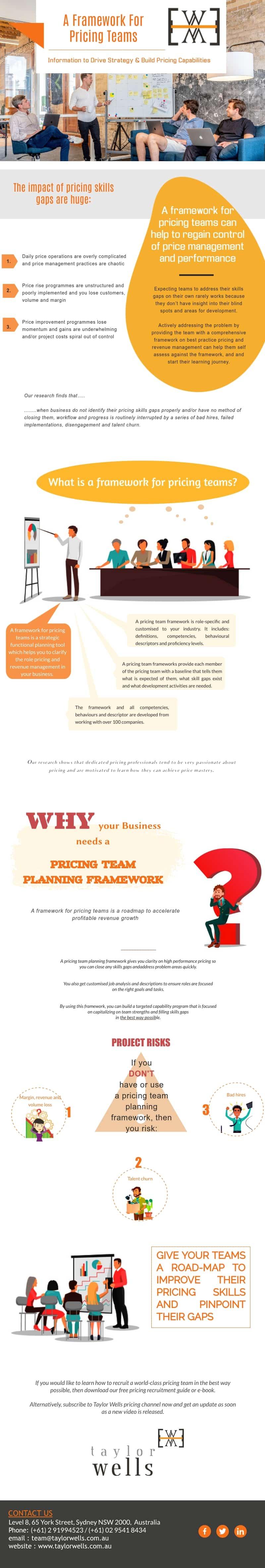 Retail Pricing Tools