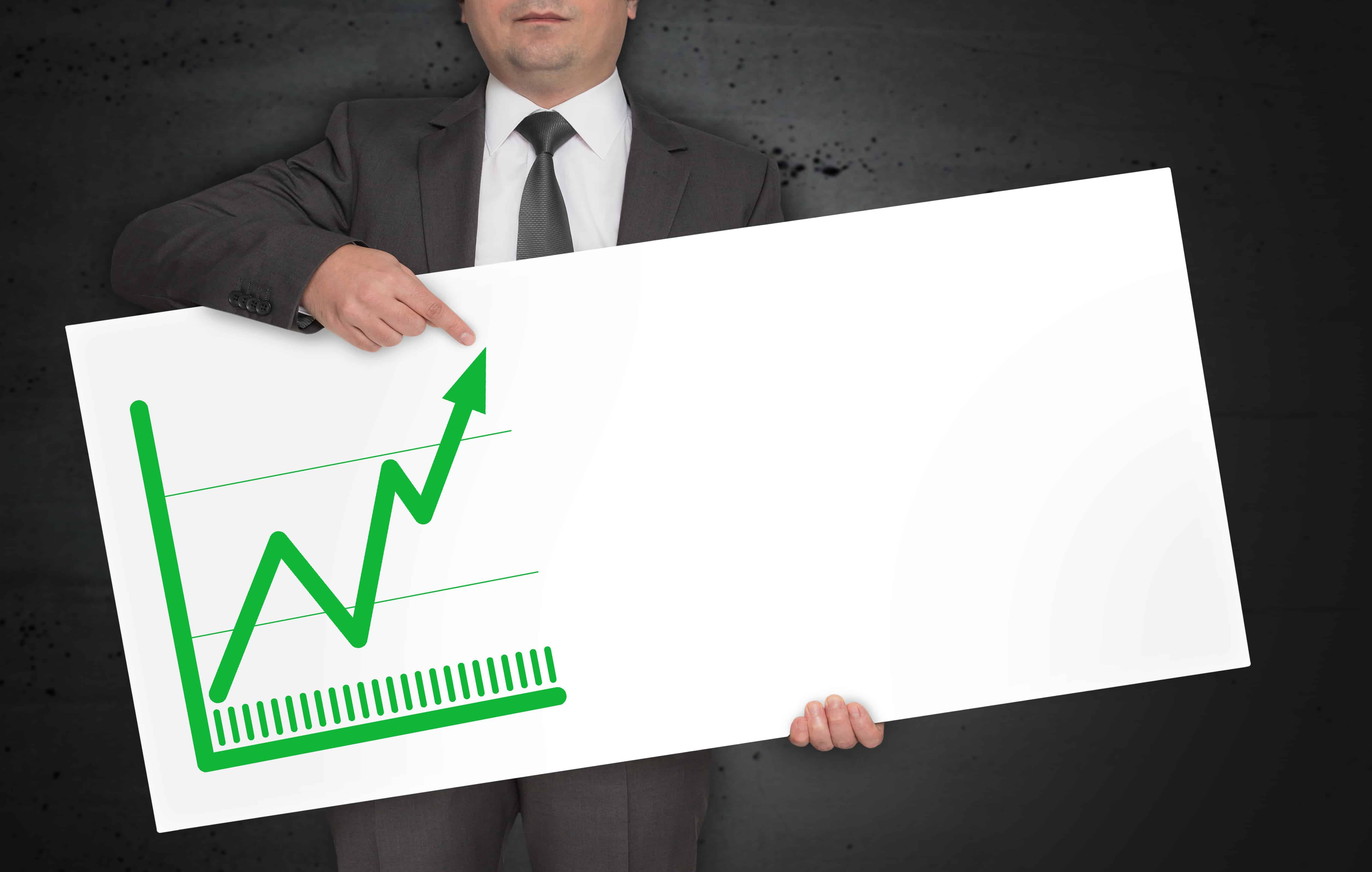 Common Pricing strategies