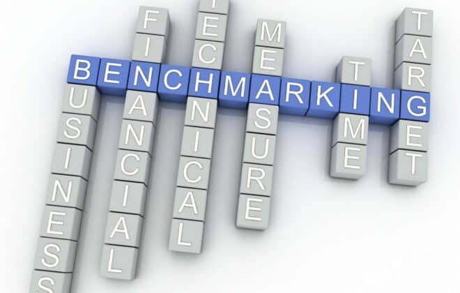 price benchmarking process
