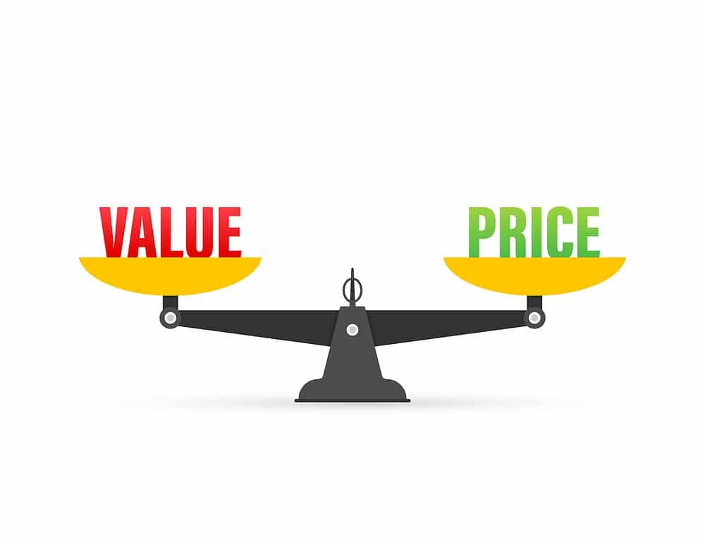 how to create a competitive pricing strategy