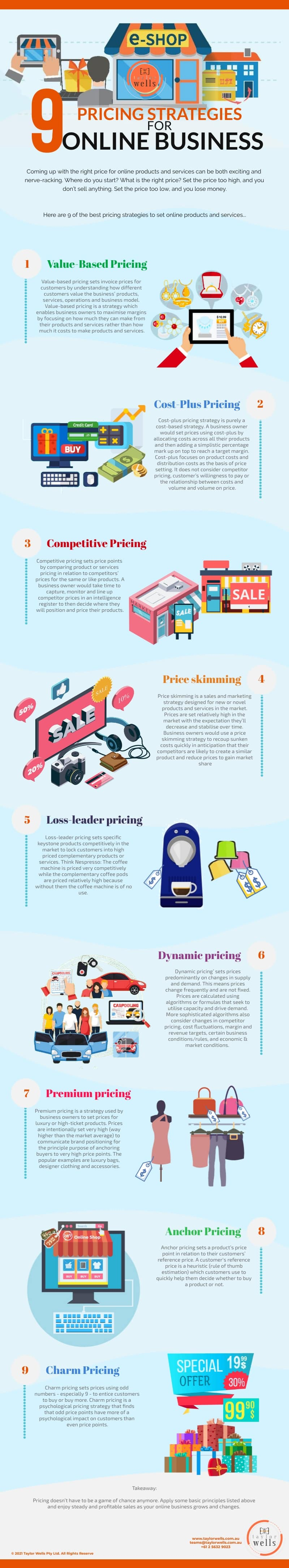 9 Pricing Strategies for Online Business