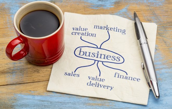 value delivery system in marketing
