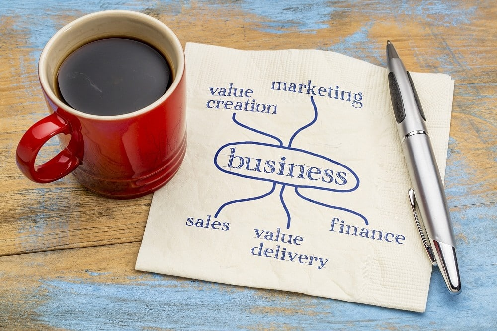 How to Increase sales and marketing strategy